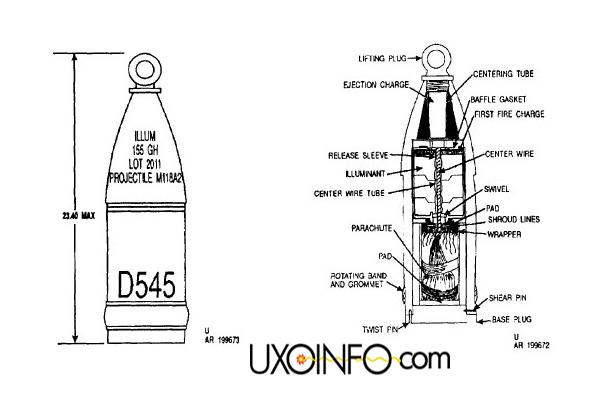 m777 howitzer diagram